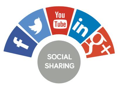 emailer-social-sharing